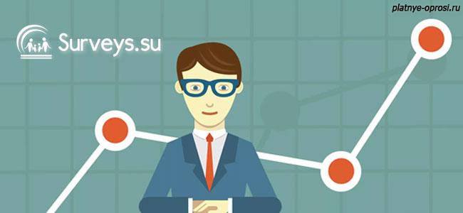 Surveys.su – проект платных опросов