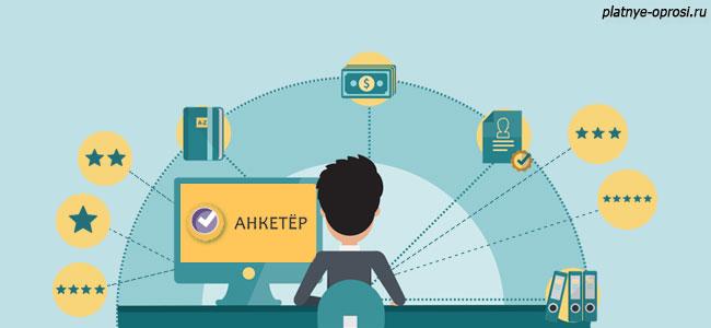 Anketer - российский сервис опросов
