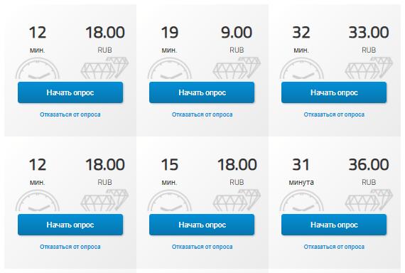 Раздел с опросами на Voxru.net