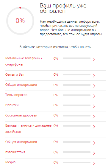 Категории расширенной профильной анкеты на Talk Online Panel