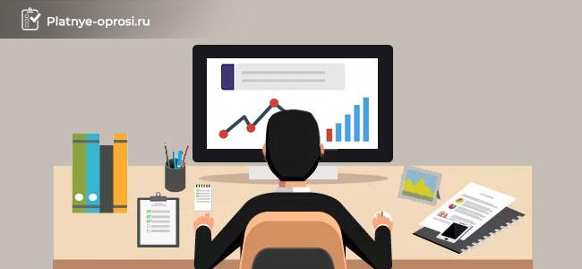 Изучение рейтинга опросных проектов